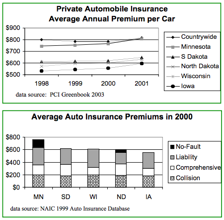 NoFault Insurance In Minnesota Attorney Aaron Hall Mesmerizing Countrywide Insurance Quote